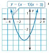 Big Ideas Math Answers Algebra 1 Chapter 8 Graphing Quadratic Functions 8.5 3