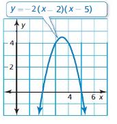 Big Ideas Math Answers Algebra 1 Chapter 8 Graphing Quadratic Functions 8.5 4