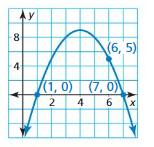Big Ideas Math Answers Algebra 1 Chapter 8 Graphing Quadratic Functions 8.5 9