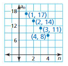 Big Ideas Math Algebra 2 Answer Key Chapter 11 Data Analysis and Statistics 11.5 16