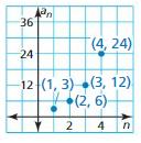 Big Ideas Math Algebra 2 Answer Key Chapter 11 Data Analysis and Statistics 11.5 17