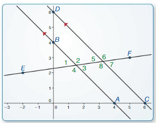 Big Ideas Math Answers Geometry Chapter 3 Parallel and Perpendicular Lines 34