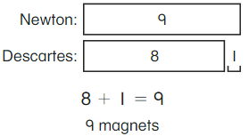 Big Ideas Math Answers Grade 1 Chapter 4 Add Numbers within 20 118