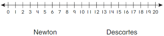 Big Ideas Math Answers Grade 1 Chapter 4 Add Numbers within 20 44