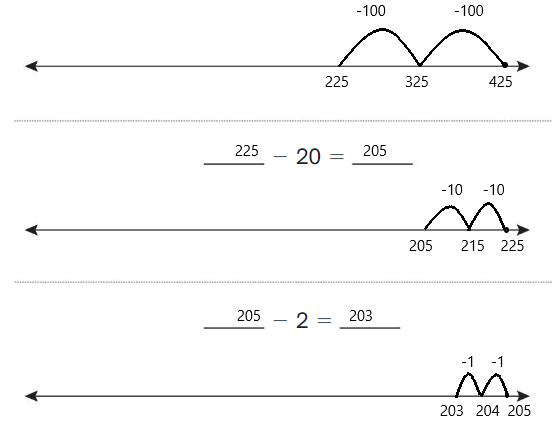 Big-Ideas-Math-Answers-Grade-2-Chapter-10-Subtract-Numbers-within-1000-10.3-1