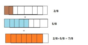 Big Ideas Math Answers Grade 4 Chapter 8 Add and Subtract Fractions img_1