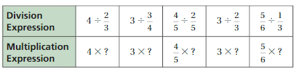 Big Ideas Math Answers Grade 6 Advanced Chapter 2 Fractions and Decimals 32