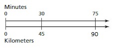 Big-Ideas-Math-Answers-Grade-6-Chapter-3-Ratios-and-Rates-cr-28
