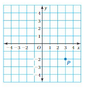 Big Ideas Math Answers Grade 6 Chapter 9 Statistical Measures cp 11