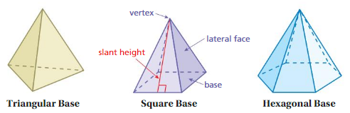 Big Ideas Math Answers Grade 7 Chapter 10 Surface Area and Volume 10.3 1