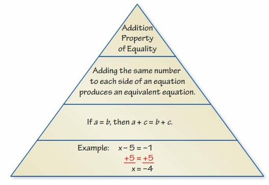 Big Ideas Math Answers Grade 7 Chapter 4 Equations and Inequalities 154