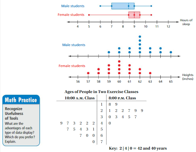 Big Ideas Math Answers Grade 7 Chapter 8 Statistics 8.3 1
