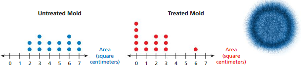 Big Ideas Math Answers Grade 7 Chapter 8 Statistics 8.3 12
