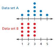 Big Ideas Math Answers Grade 7 Chapter 8 Statistics 8.3 2