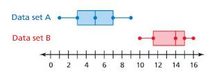 Big Ideas Math Answers Grade 7 Chapter 8 Statistics 8.3 6