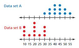 Big Ideas Math Answers Grade 7 Chapter 8 Statistics 8.3 8