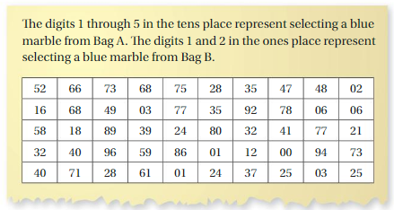 Big Ideas Math Answers Grade 7 Chapter 9 Geometric Shapes and Angles cp 5