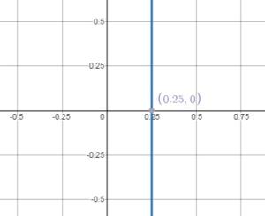 Big Ideas Math Answers Grade 8 Ch 4 img_27