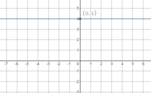 Big Ideas Math Answers Grade 8 Ch 4 img_28