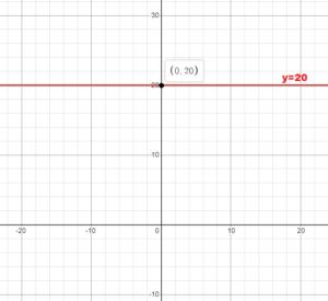 Big Ideas Math Answers Grade 8 Ch 4 img_29