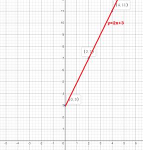 Big Ideas Math Answers Grade 8 Ch 4 img_30