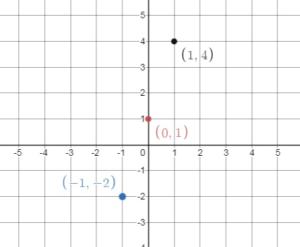 Big Ideas Math Answers Grade 8 Ch 4 img_31