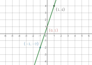 Big Ideas Math Answers Grade 8 Ch 4 img_32