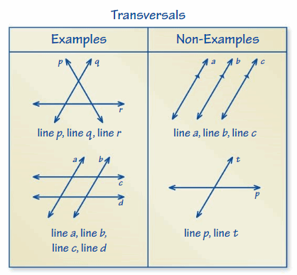 Big Ideas Math Answers Grade 8 Chapter 3 Angles and Triangles 122