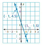 Big Ideas Math Answers Grade 8 Chapter 4 Graphing and Writing Linear Equations 4.7 11