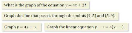 Big Ideas Math Answers Grade 8 Chapter 4 Graphing and Writing Linear Equations 4.7 6