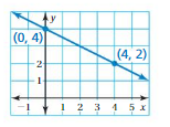Big Ideas Math Answers Grade 8 Chapter 4 Graphing and Writing Linear Equations 4.7 cr 40