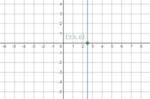 Big Ideas Math Answers Grade 8 Chapter 4 img_10.1