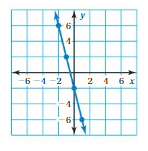 Big Ideas Math Answers Grade 8 Chapter 7 Functions 7.3 5