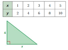 Big Ideas Math Answers Grade 8 Chapter 7 Functions 7.3 9