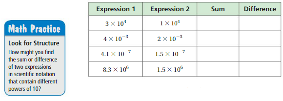 Big Ideas Math Answers Grade 8 Chapter 8 Exponents and Scientific Notation 8.7 1