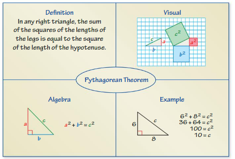 Big Ideas Math Answers Grade 8 Chapter 9 Real Numbers and the Pythagorean Theorem cr 2