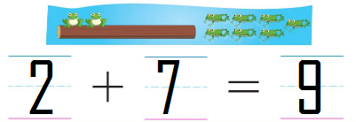 Big-Ideas-Math-Answers-Grade-K-Chapter-6-Add-Numbers-within-10-6.2-5