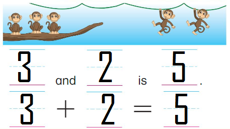 Big-Ideas-Math-Answers-Grade-K-Chapter-6-Add-Numbers-within-10-6.2-7