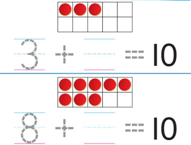 Big Ideas Math Answers Grade K Chapter 6 Add Numbers within 10 6.8 2