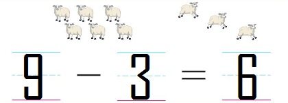 Big-Ideas-Math-Answers-Grade-K-Chapter-7-Subtract-Numbers-within-10-7.2-5
