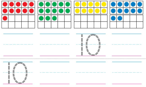 Big Ideas Math Answers Grade K Chapter 9 Count and Compare Numbers to 20 9.5 3