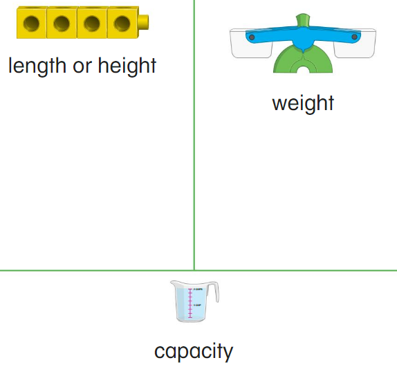 Big Ideas Math Solutions Grade K Chapter 13 Measure and Compare Objects 13.7 1