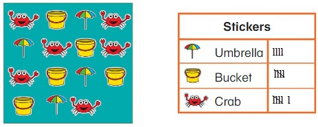 Big-Ideas-Math-Book-1st-Grade-Answer-Key-Chapter-11-Represent-and-Interpret-Data-Lesson-11.1-Sort-and-Organize-Data-Show-Grow-Question-1
