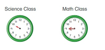 Big-Ideas-Math-Book-1st-Grade-Answer-Key-Chapter-12-Tell-Time-Lesson-12.1-Tell-Time-to-the-Hour-Show-Grow-Question-14