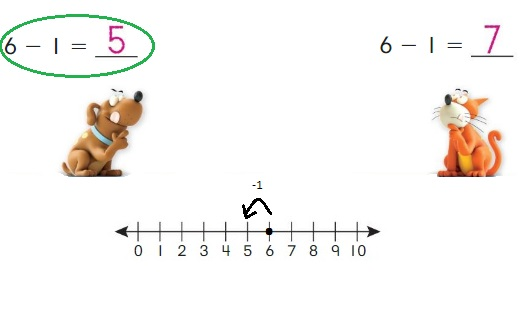Big-Ideas-Math-Book-1st-Grade-Answer-Key-Chapter-2-Fluency-Strategies-within-10-Add-Subtract-1-Practice-2.3-Question-7