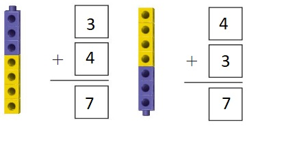 Big-Ideas-Math-Book-1st-Grade-Answer-Key-Chapter-2-Fluency-Strategies-within-10- Add-in-Any-Order-Practice-2.6-Question-1