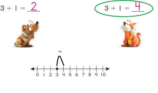 Big-Ideas-Math-Book-1st-Grade-Answer-Key-Chapter-2-Fluency-Strategies-within-10-Lesson-2.3-Add-Subtract-1-Question-11