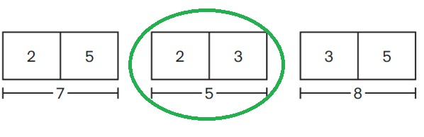 Big-Ideas-Math-Book-1st-Grade-Answer-Key-Chapter-2-Fluency-Strategies-within-10- Lesson-2.5-Use-Doubles-Question-6