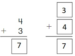 Big-Ideas-Math-Book-1st-Grade-Answer-Key-Chapter-2-Fluency-strategies-within-10- Use-Doubles-Homework-Practice-2.5-Question-18