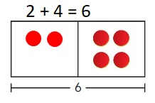 Big-Ideas-Math-Book-1st-Grade-Answer-Key-Chapter-3-More-Addition-and-Subtraction-Situations-Chapter-Practice-Solve-Add-To-Problems-with-Start-Unknown-Homework-&-Practice-3.1-Question-1